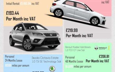 Motorfinity Lease Deals – July 2020